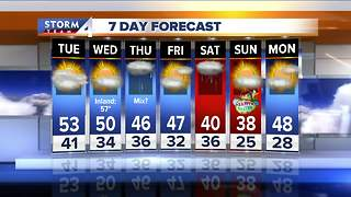 Brian Niznansky's Tuesday noon Storm Team 4cast - Video