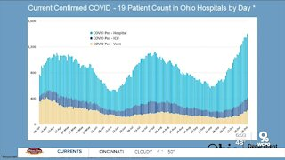 Steeper increase in COVID-19 hospitalizations