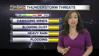 Slight storm chance this evening - Video