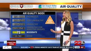 Our air is clearing up on Saturday with cooler temperatures - Video