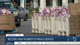 Record number of meals served in San Diego over four months