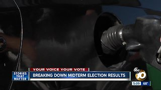 Breaking down Midterm election results - Video