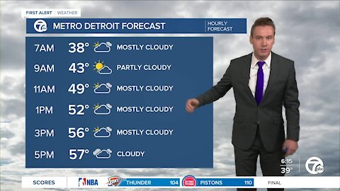 Metro Detroit Forecast: Warming the next few days before a big temperature drop next week