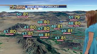 FORECAST: Temperatures reach above average highs
