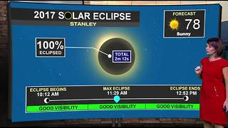 Weather pattern stays pretty steady in the coming days - Video