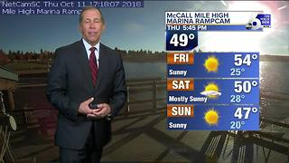 Sunny But Colder This Weekend