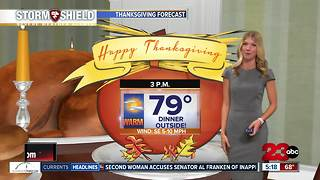 Record breaking heat this week as the clouds clear, Thanksgiving will be dry and warm - Video