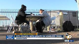 San Diego City Council gets update on homeless crisis - Video