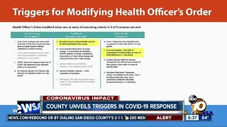County unveils triggers in COVID-19 response