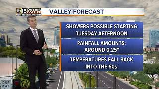 Weather change on the way for the Valley - Video