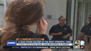 Dead phone battery the most stressful situation - Video