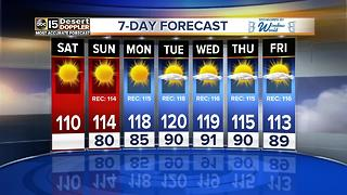 DANGEROUSLY hot this weekend! - Video