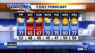 Heat breaks record in Denver! Cooler and stormy for Mother's Day weekend - Video