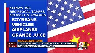Trade fight talk impacts Wall Street - Video