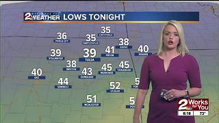 Weather 3/31/18 - Video