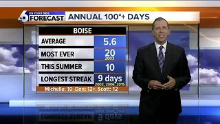 Scott Dorval's On Your Side Forecast: Monday, July 31, 2017 - Video