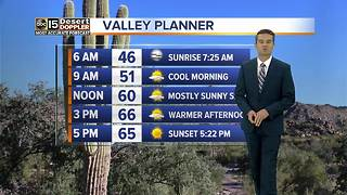 The Valley saw some pockets of rain Sunday - Video