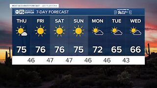 MOST ACCURATE FORECAST: Big warm-up coming!