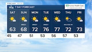 Saturday is sunny with highs in the 60s