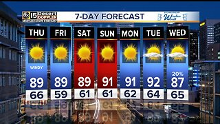 A big cool down is coming for the Valley!