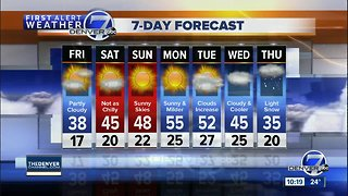 Warmer this weekend, with more sunshine for Colorado