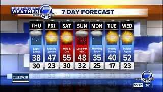 Colder in Denver on Thursday with light rain and snow