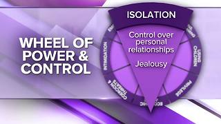 Wheel of Power and Control: Isolation - Video