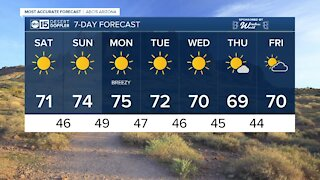 Gorgeous, sunny weekend ahead in the Valley