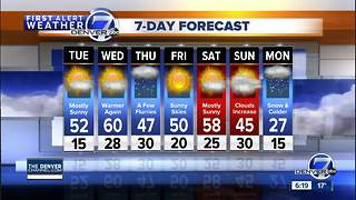 Cold in Denver now, but near 60 degrees on Wednesday - Video