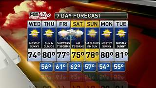 Jim's Forecast 6/6 - Video