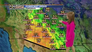 Warm start to 2018 for the Valley