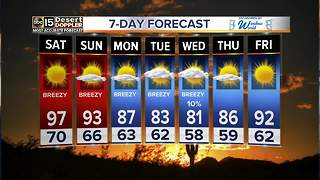 Hot weekend weather ahead for the Valley - Video
