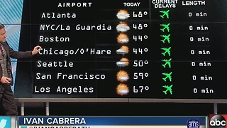 Weather and airport forecast for Thanksgiving travel