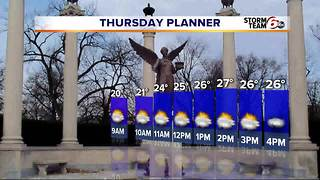 Wednesday Forecast - Video
