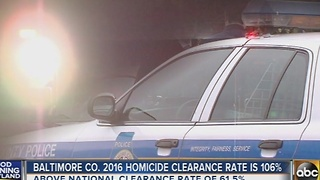 Baltimore County homicide clearance rate is 106% - Video