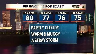 Warm & Muggy Today - Spot PM Storm Chance - Video