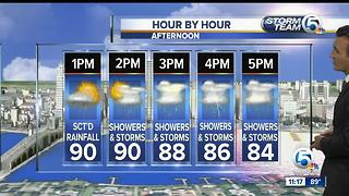 South Florida Thursday afternoon forecast (7/20/17) - Video