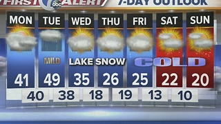 Autumns 7 FIrst Alert forecast for January 2nd 7 Eyewitness News at 5am - Video