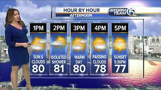 South Florida Wednesday afternoon forecast (12/27/17) - Video