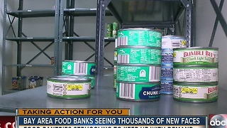 Supplies at some Tampa Bay food pantries lower than ever before - Video
