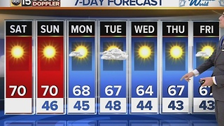 Saturday morning forecast update – temps hover around 70 Saturday and Sunday - Video