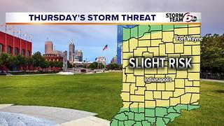 Thursday Thunderstorms, then... - Video