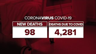 GRAPH: COVID-19 numbers as of January 12, 2021