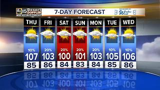 Temperatures warm up Thursday before another slight chance of storms