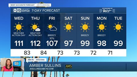 Excessive Heat Warning now in effect