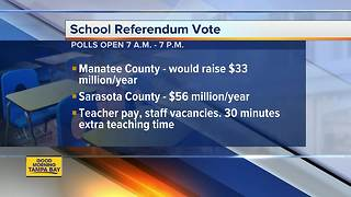 Voting today on school referendums - Video