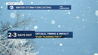 Weekend forecast and snow update
