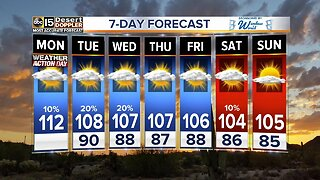 Excessive heat continues with slight storm chances