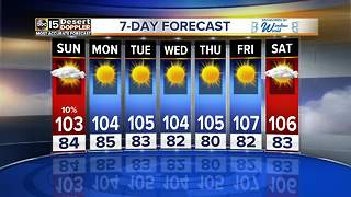Rain coming back to the Valley this weekend? - Video