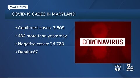 April 5, 2020: Latest on the COVID-19 outbreak in Maryland